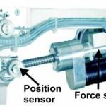 سنسورهای موقعیت مفاصل