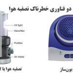 دو فناوری خطرناک تصفیه هوا